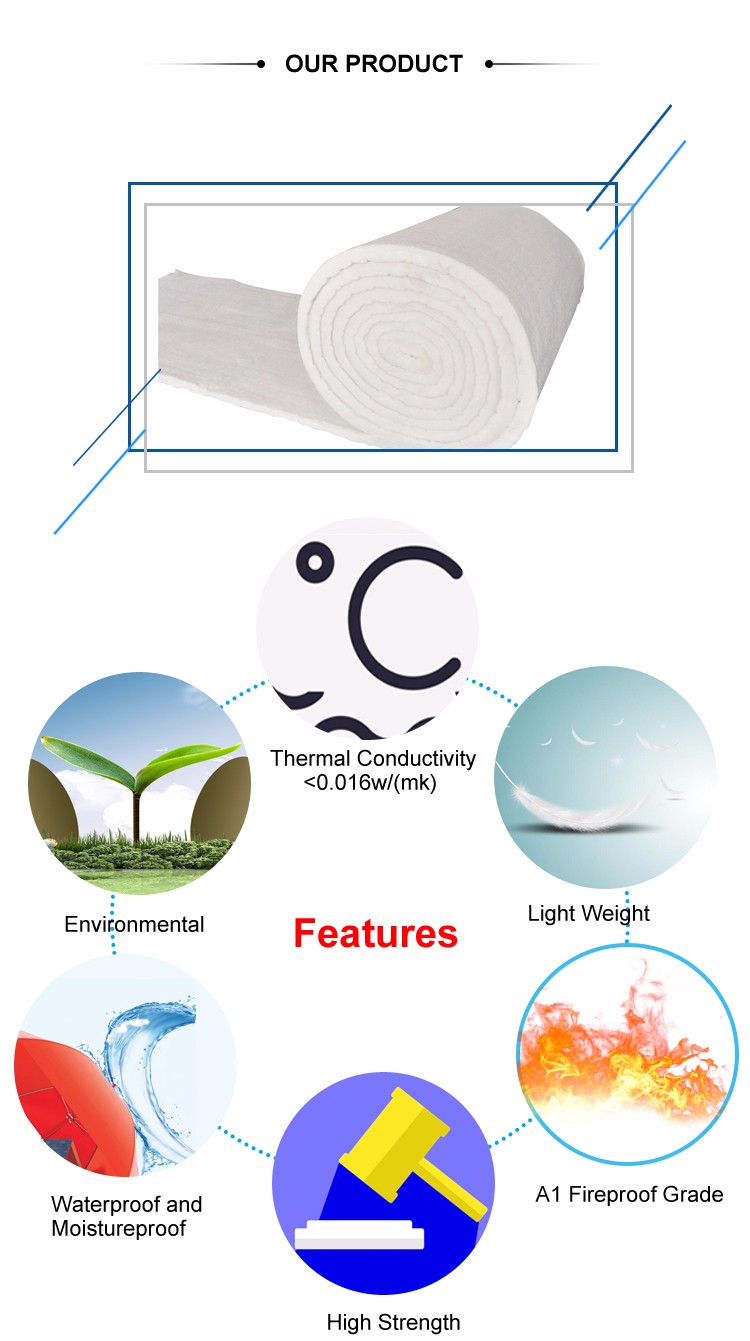hight resolution of cheap heat insulation materials aerogel thermal blanket