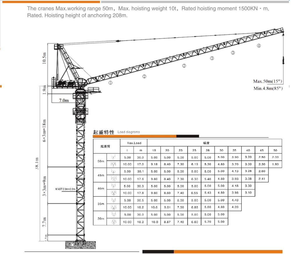 hight resolution of luffing tower crane diagram wiring diagram pass construction crane diagram