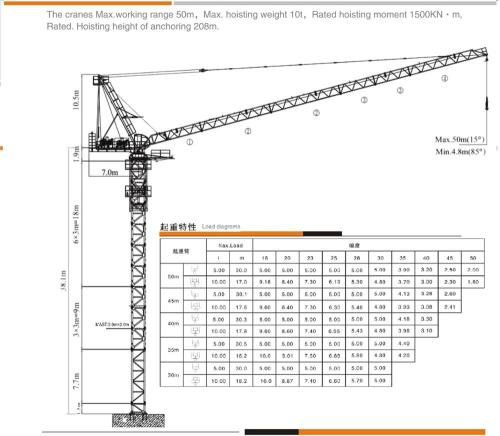 small resolution of luffing tower crane diagram wiring diagram pass construction crane diagram