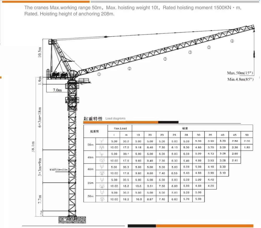 hight resolution of 10 tons high quality luffing jib tower crane with long term service