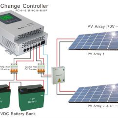 Pwm Solar Charge Controller Circuit Diagram Simple Hybrid Inverter Lcd Mppt For Office System - Buy ...