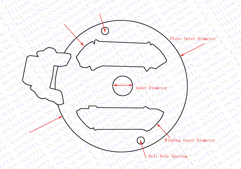 Magneto Stator Plate 2 Pole 5 Wire 50cc 70cc 90cc 110cc