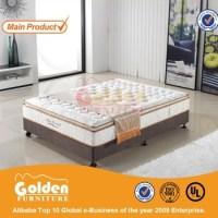 Wholesale mattress manufacturer spring mattress prices ...