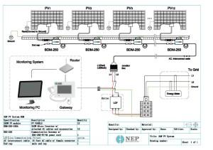 240v 60hz Ac Output Grid Tie Solar Microinverter 250w For