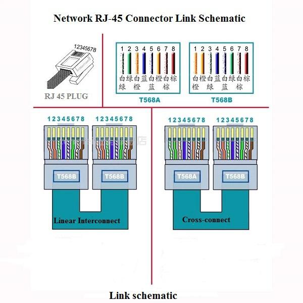 Cat6 Patch Cable Wiring Diagram Rj 45 Connectors 8p8c Unshield Modular Plug 6 50 Micron Rj