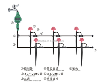 Garden And Home Automatic Plant Watering System With