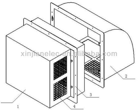 Telecom Shelter DC 48V EC Fan ventilation system, View