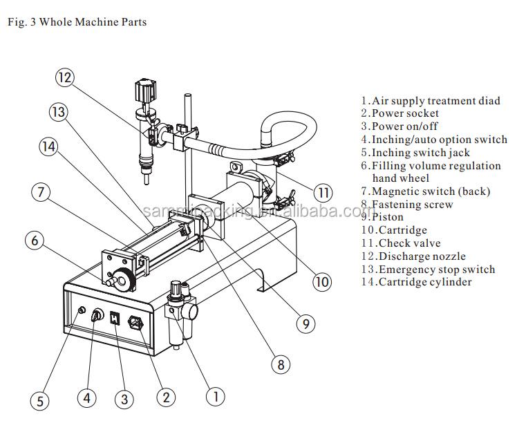 G1wy 5000 Semi Automatique Liquide Machine De Remplissage Pour Le