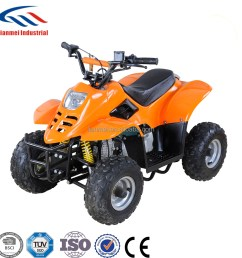made in china 90cc loncin engine racing atv for kids with ce [ 984 x 984 Pixel ]