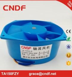 cndf 220 240vac 150fzy2 d blower fan 150x160x60mm 30w 0 16amp [ 956 x 956 Pixel ]