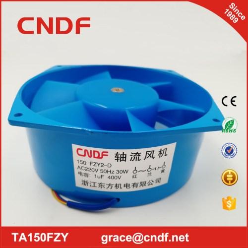 small resolution of cndf 220 240vac 150fzy2 d blower fan 150x160x60mm 30w 0 16amp