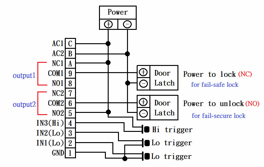 Gate Opener Circuit Diagram. Diagram. Wiring Diagram Images