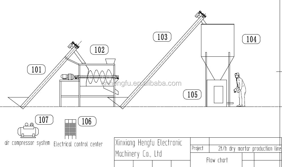 Simple Dry Mix Mortar Production Line/dry Mix Mortar Plant