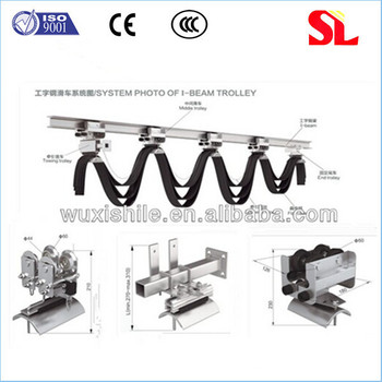 Steel Cable Trolley Rails On I-beam,Crane Cable Trolleys