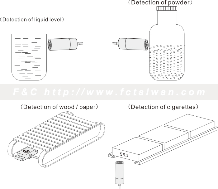 Fkc Series Liquid Level Sensing,Non-metal Sensing,Cylinder