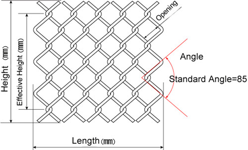 Most Popular Factory Direct Supply Cyclone Wire Fence