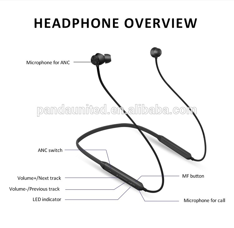 Best Selling Products Bests Headphones Active Noise