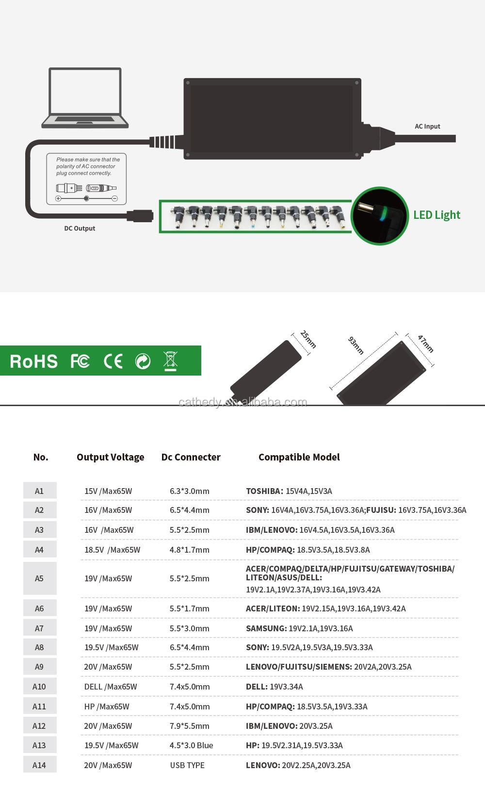 New Slim 15v/16v/18.5v/19v/20v 65w Laptop Universal Ac