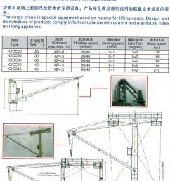 hydraulic or electric cargo ship deck marine crane [ 1000 x 1467 Pixel ]