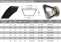 Micro V Belt Size Chart V Belt Sizes Pictures To Pin On