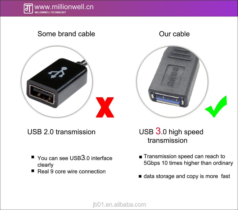 Rs232 Serial Cable Pinout Moreover Dvi To Hdmi Cable Wiring Diagram
