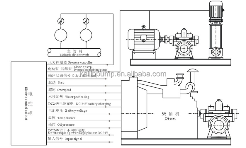 [DIAGRAM] Waterous Fire Pump Engine Diagram FULL Version