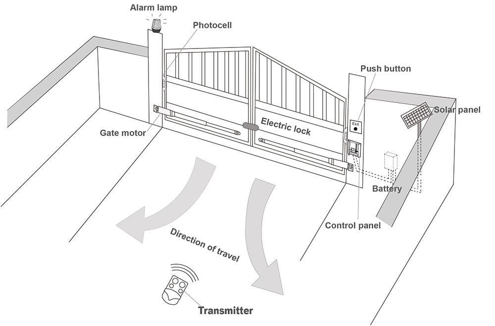 High Quality Economical Dc 24 V Solar Swing Gate Opener
