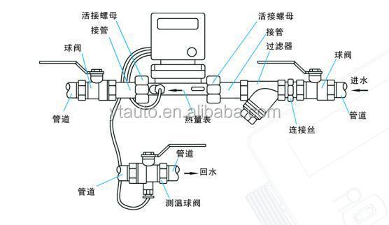 Ultrasonic Heat Meter/flow Meter/calorimeter Gas Flow