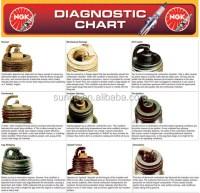 Spark Plug Chart - Nas defender 110 spark plugs and plug ...