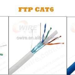 Cat6e Wiring Diagram Sony Xplod Cdx Gt170 25 Pair Utp/stp/sftp Cat5e/cat6/cat6a/cat7 Networking Cable 28 - Buy Best Price Utp Cat5e ...