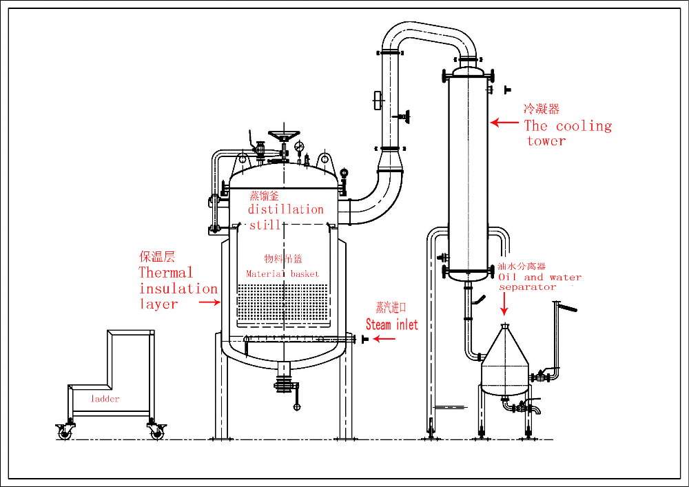 10-100l Good Quality Distillation Equipment To Make