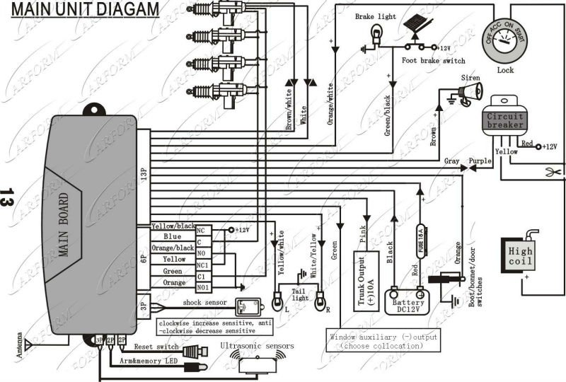 wiring diagram car alarm with remote start and central lock wiring