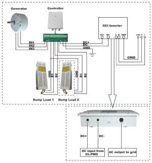 Nsr 250 Wiring Diagram Cb450 Wiring Diagram Wiring Diagram