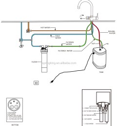 instant boiling water tap for water dispenser 98 degree water [ 1000 x 1163 Pixel ]