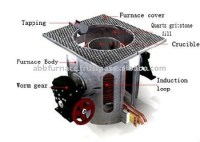 Abb High Quality Steel Induction Melting Furnace - Buy ...