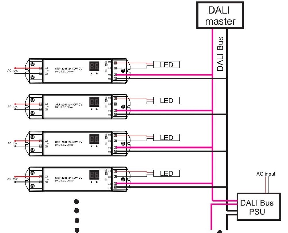 hight resolution of sunricher new dali led driver cc cv 50w