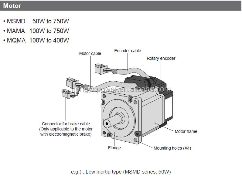 Panasonic A4 Series 750watt Ac Servo Motor Msmd082p1s With