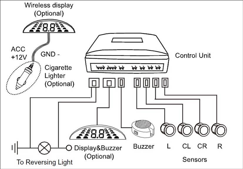 Car Rear Parking Sensor With Buzzer