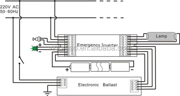t5 emergency ballast wiring diagram saab 9 3 stereo t8 fluorescent lamp inverter - buy light inverter,backlight lcd ...