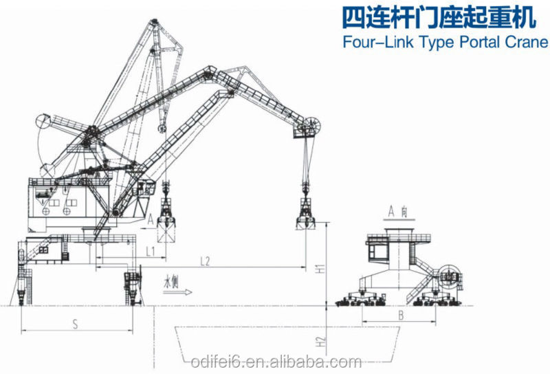 Remote Controller Rail Mounted Floating Dock Sea Port