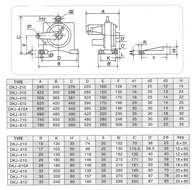 rotork wiring diagram awt boat battery isolator switch 19393 01 new era of iq 35 invensys honeywell diagrams carrier