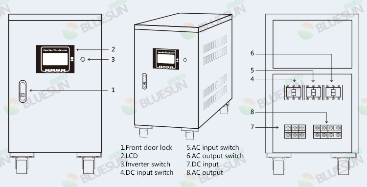 Highest efficiency 3kva power inverter off grid frequency