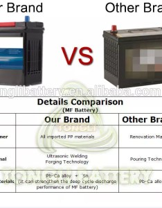 Product comparison    mf japan car batteries good to use battery size chart in africa market also rh alibaba