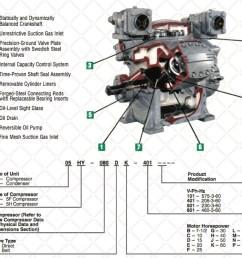carrier 5h60 5h66 refrigeration compressor best 5h carlyle marine refrigerator open drive compressor [ 1000 x 944 Pixel ]