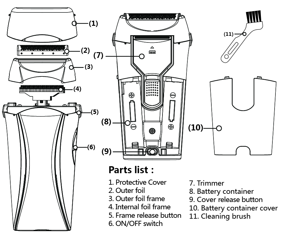 Mini Size Battery Operated Two Blade Shaver For Traval