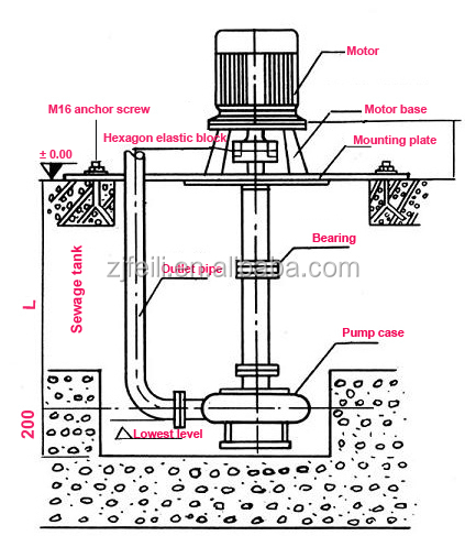 High Pressure Pump Installation Diagram Storage Diagram