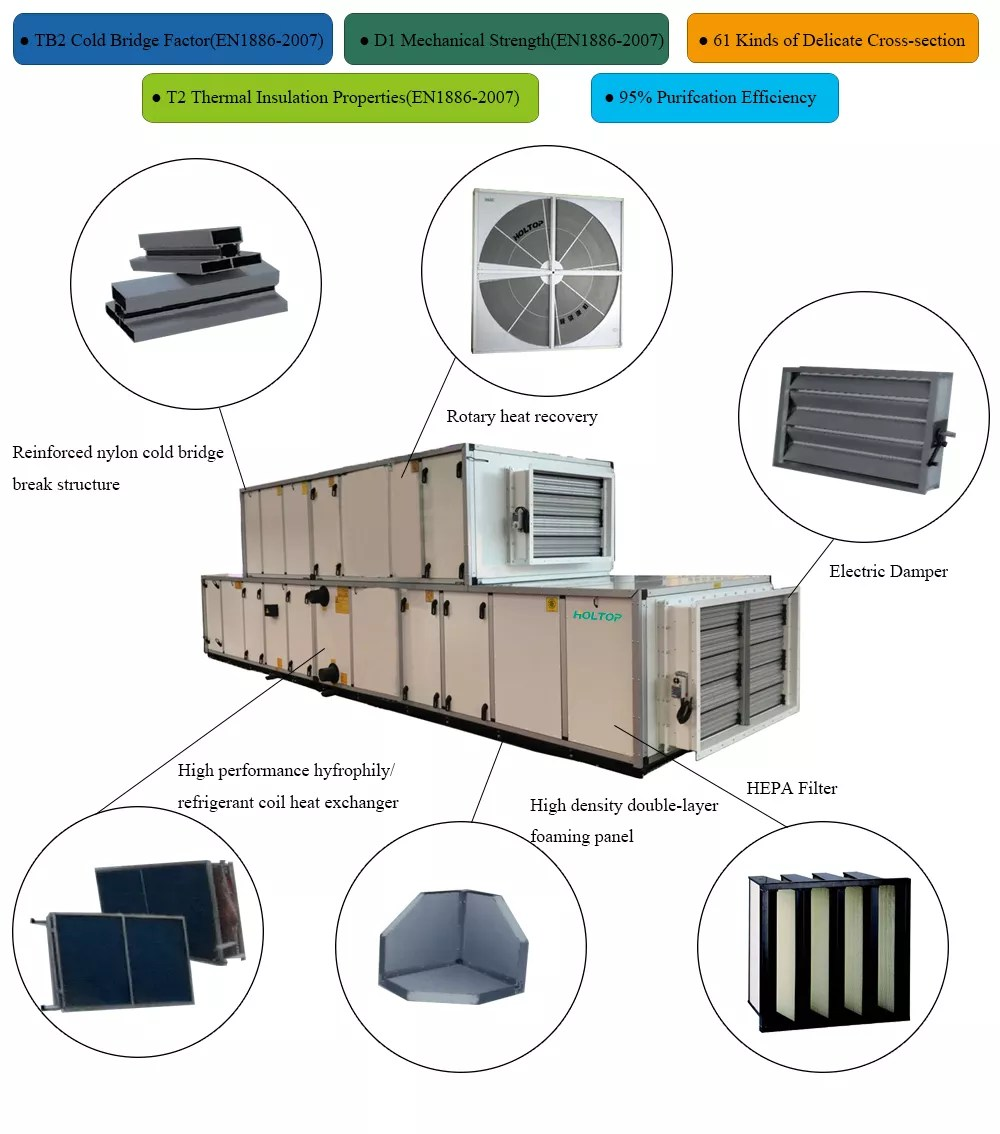 medium resolution of hvac type air handling unit ahu with direct expansion dx coils