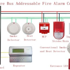 Fire Alarm Control Panel Wiring Diagram Cigarette Lighter Adapter Addressable System Analog 2 Wire 100 200 324 Addresses Aw Afp2188