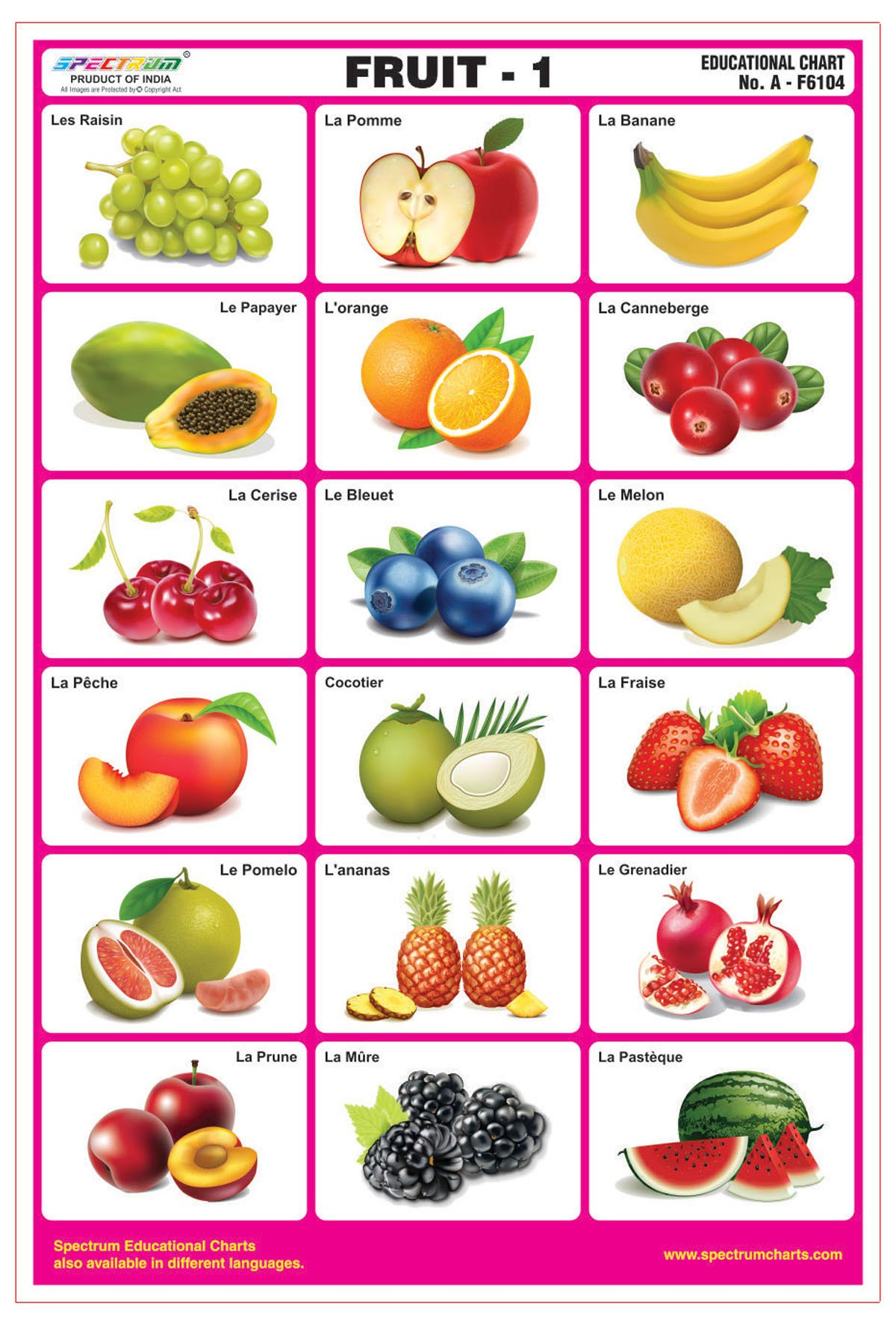 Cheap Vitamin C Fruits Chart Find Vitamin C Fruits Chart