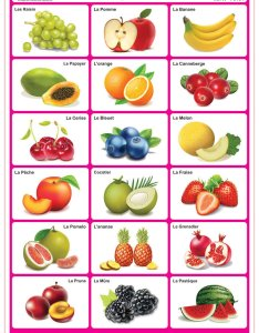 Get quotations spectrum french language fruits laminated pre primary kids learning wall chart also cheap vitamin  find deals on rh guideibaba